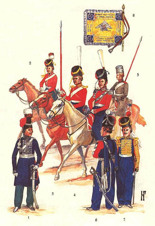 Лейб-гвардії Козацький Його Величності полк