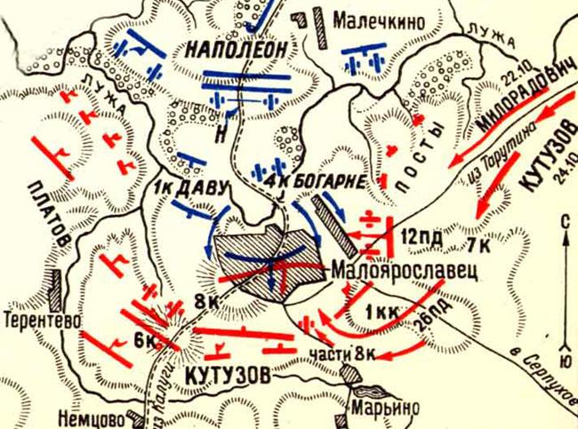 Карта бойових дій під Малоярославцем