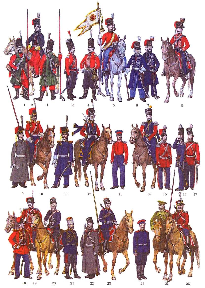 Форма козаків та офіцеррів Лейб-гвардії Козацького полку (з XVII по XX ст.)